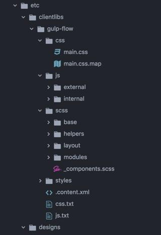Etc./ClientLibs folder strcture